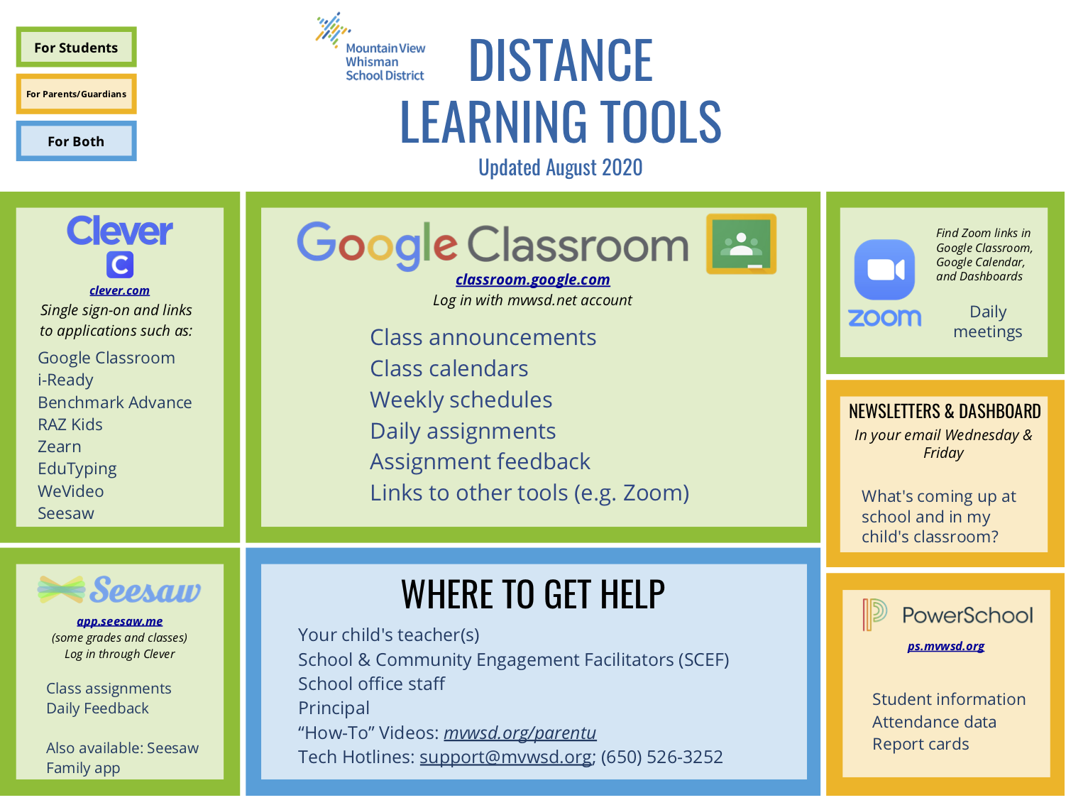 link to distance learning chart