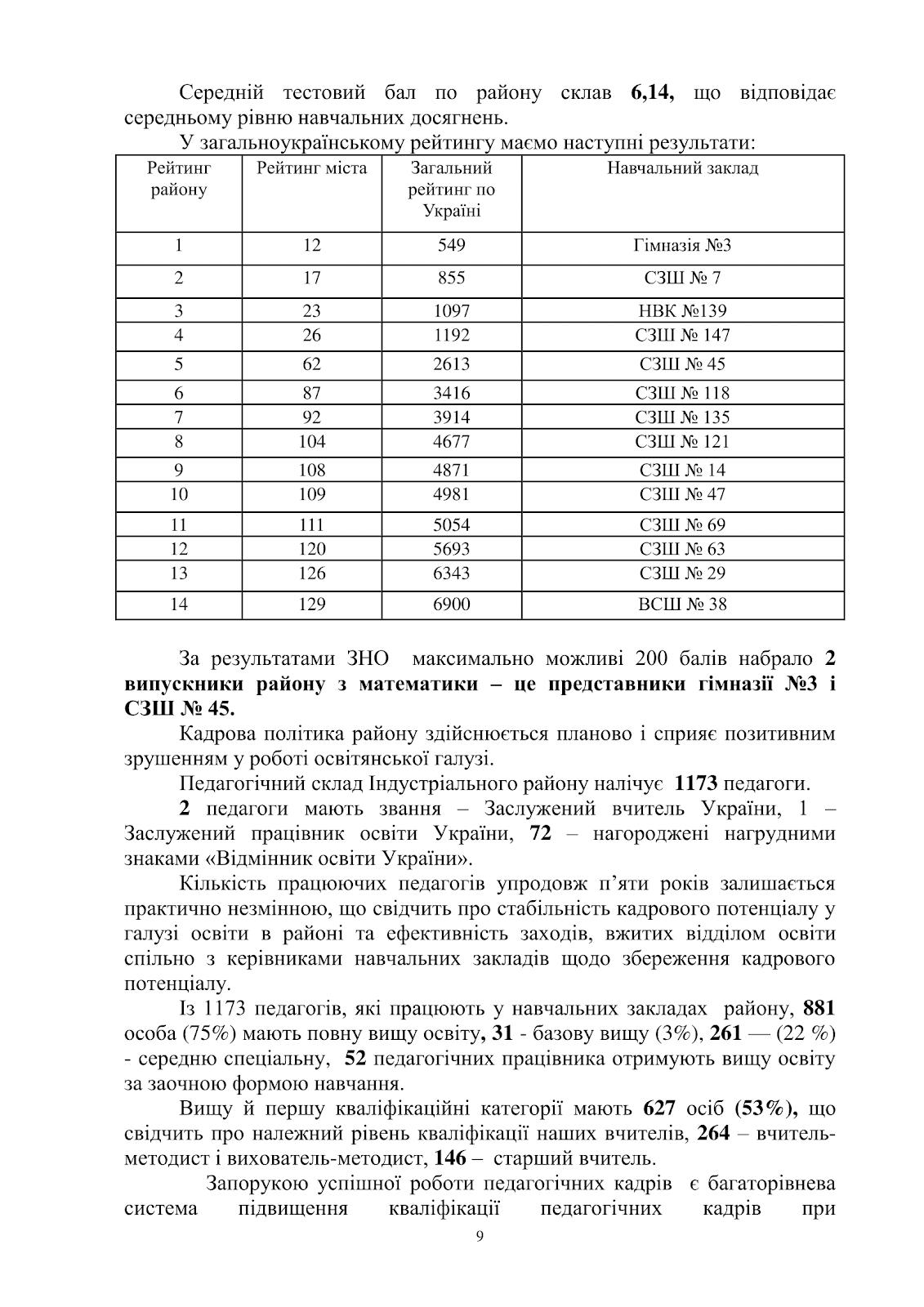 C:\Users\Валерия\Desktop\план 2016 рік\план 2016 рік-009.png