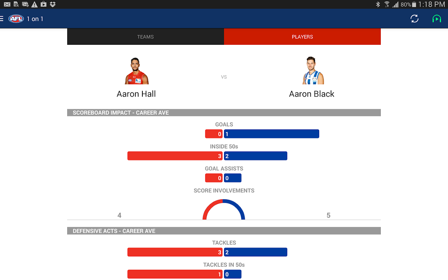 AFL Live Official App- screenshot