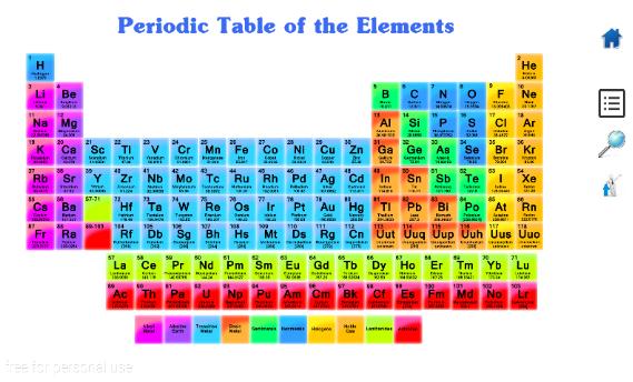 Tabel periodik versi terbaru download free education app for tabel periodik poster tabel periodik poster urtaz Gallery
