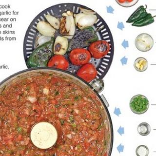 Grilled Tomato Poblano Salsa