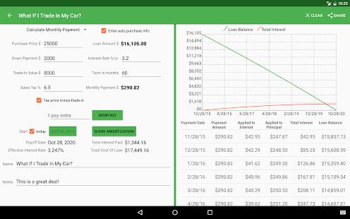 Car Loan Calculator  Loan Payment Estimator