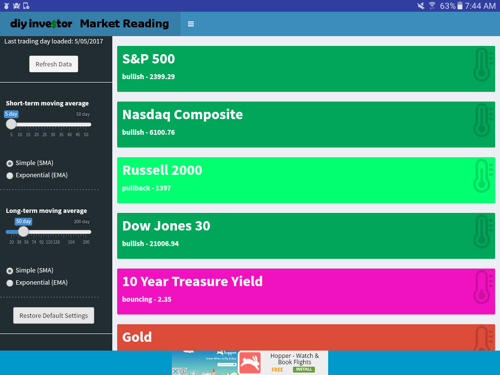 DIY Investor - Market Reading- screenshot