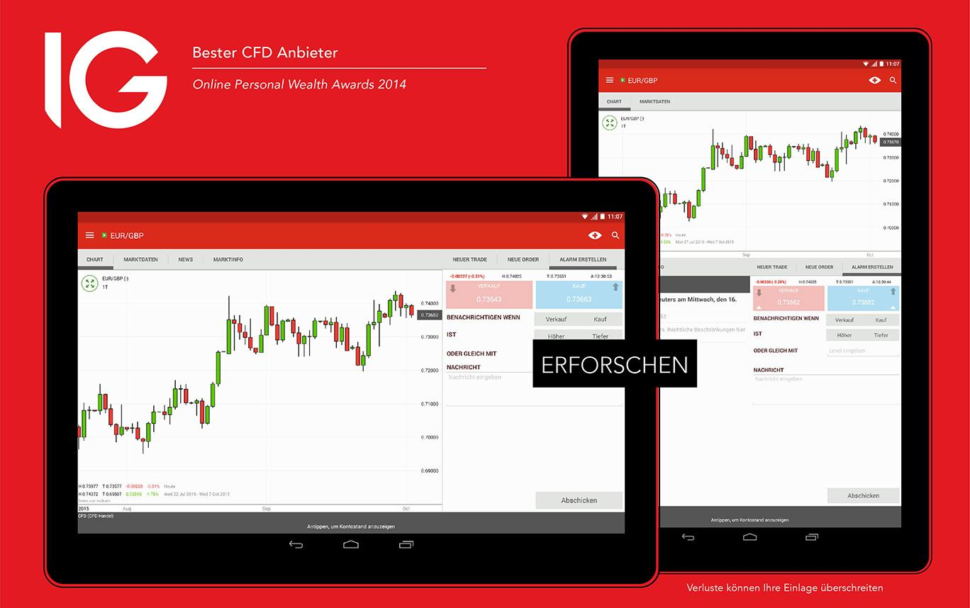 Cfd trading forex