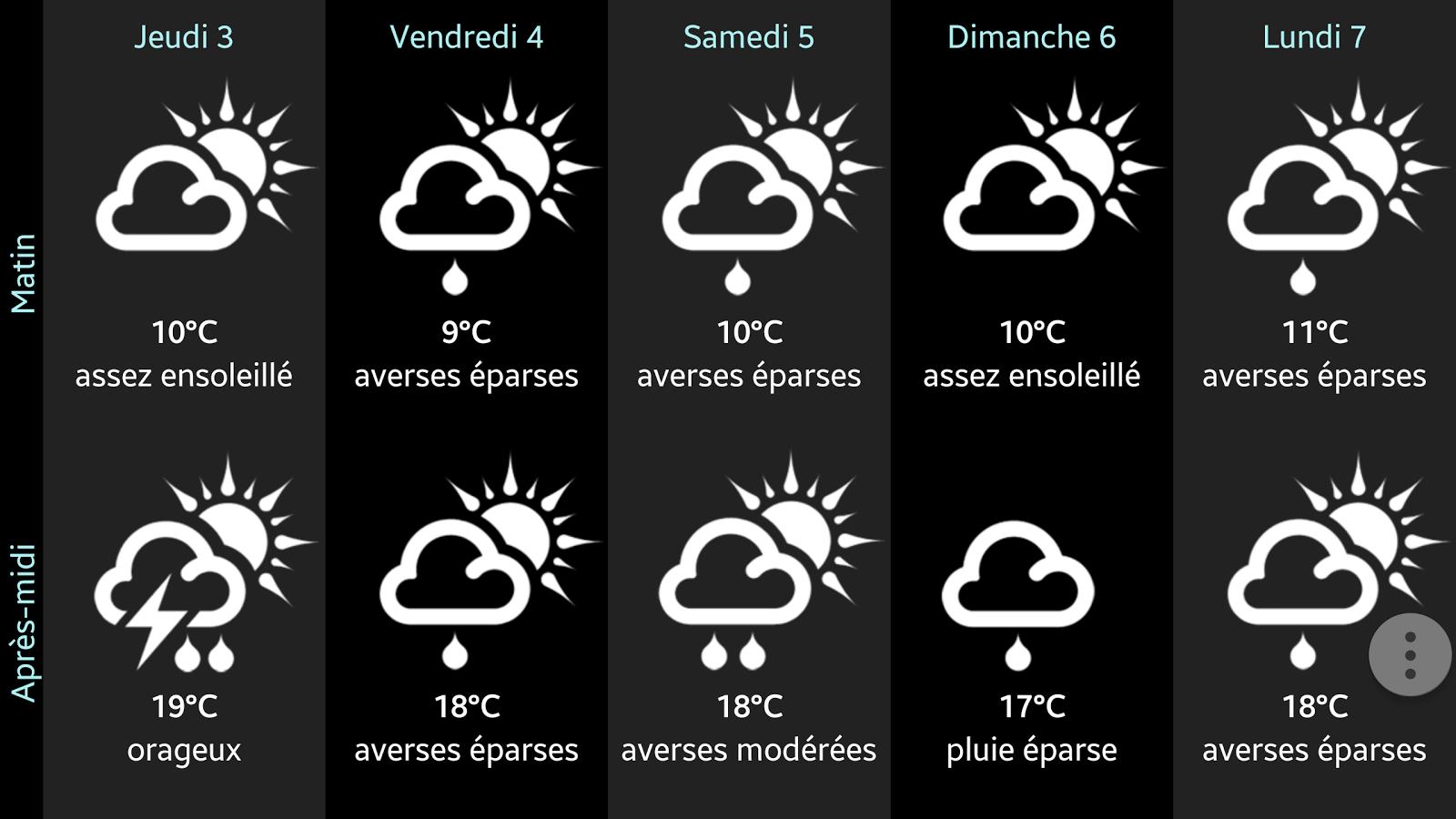 Weather for Belgium- screenshot