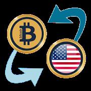 Bitcoin x United States Dollar