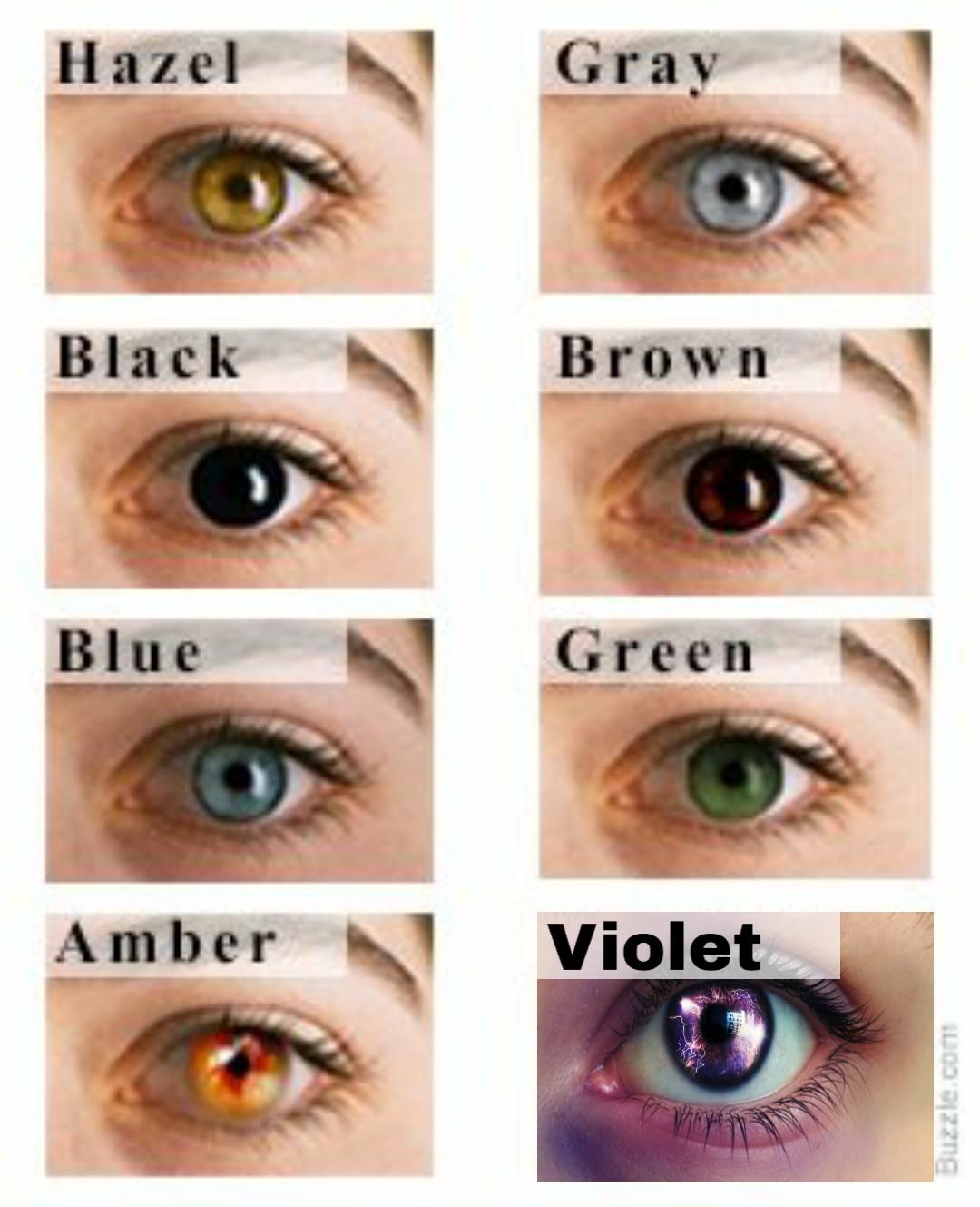 Eye color hazel true Hazel Eyes: