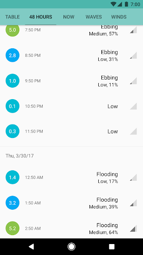 tide tables brazil screenshot 3