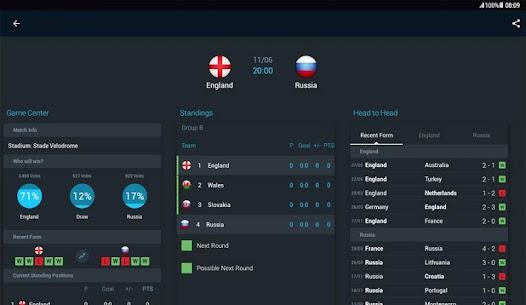 365Scores – World Cup 2018 Live Scores 10