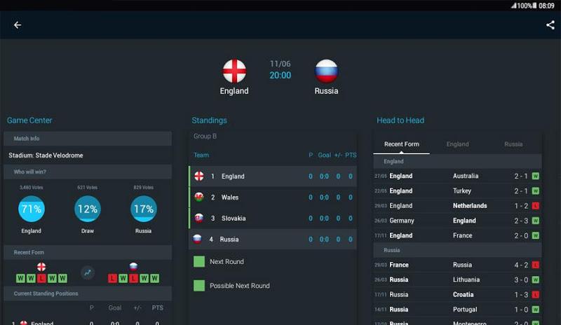 365Scores - Live Sports Score, News & Highlights Screenshot 10