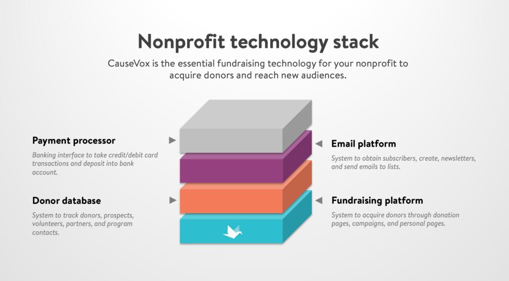donor-database-nonprofit-technology-stack