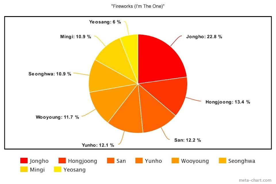 meta-chart - 2021-04-05T144936.702