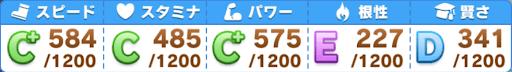 ジャパンC_参考ステータス