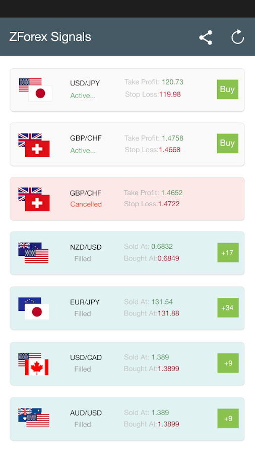 Forex signals android app