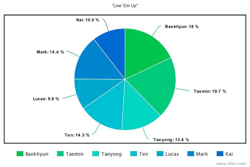 meta-chart - 2020-10-03T153307.715