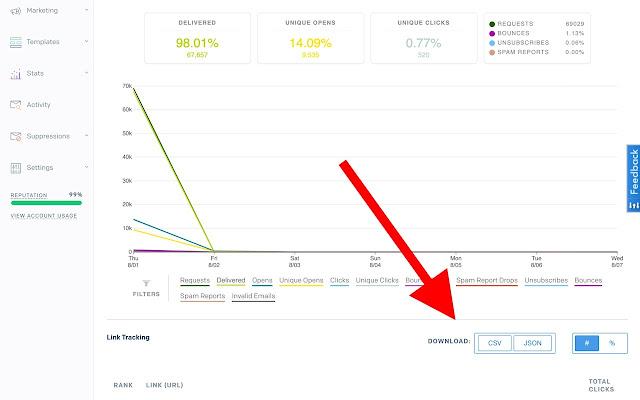 SendGrid Campaign Link Tracking Data Grabber