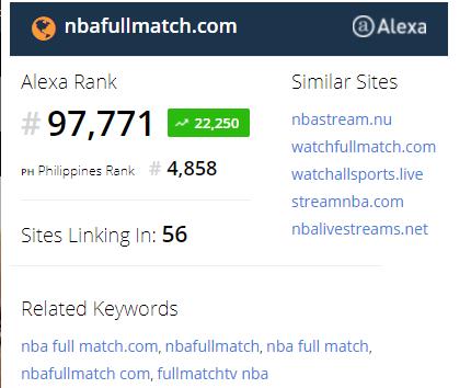 Nbafullmatch comNbafullmatch com alexa rank