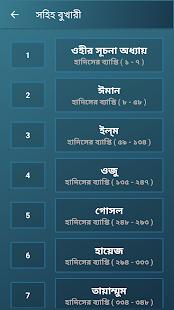 বুখারী শরীফ,মুসলিম শরীফ,তিরমিযি শরিফ,আবু দাউদ শরীফ - náhled