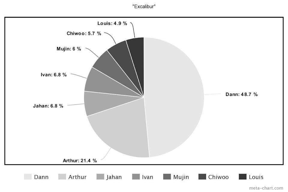 meta-chart - 2021-05-21T102519.127