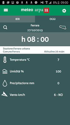 Meteo Arpa ER - screenshot
