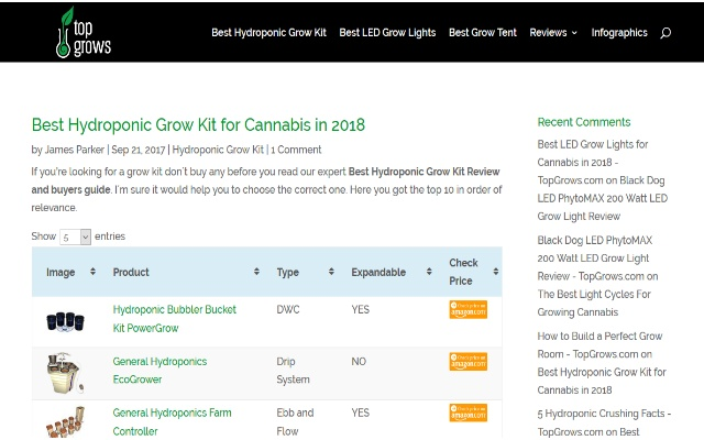 TopGrows