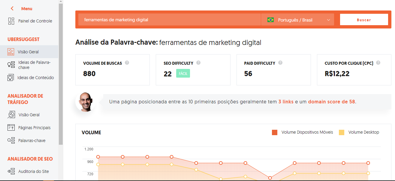 ferramentas de marketing digital ubersuggest