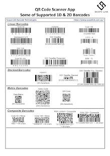 QR Code Scanner App for PC / Windows 7, 8, 10 / MAC Free Download