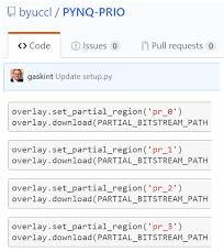 PYNQ - Python productivity for Zynq - Community