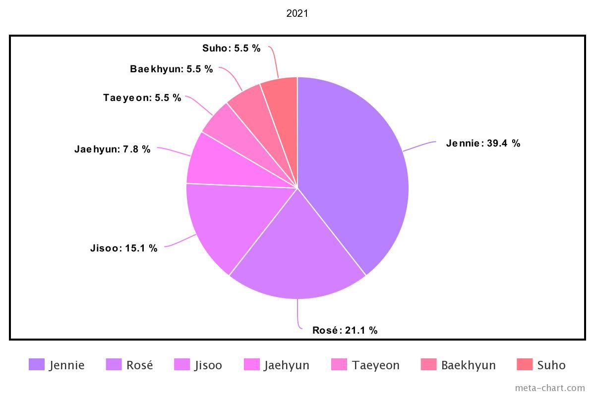 meta-chart - 2021-03-05T172617.123