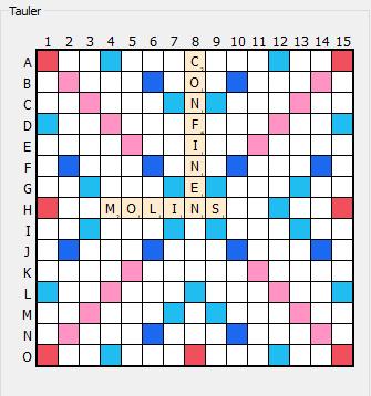 Les indicacions d'aquesta jugada, serien MOLINS, coordenades H4, i CONFINEN, coordenades 8A.
