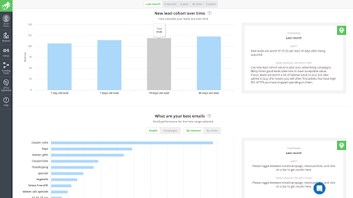 Drip and Wicked Reports Integration Screenshot