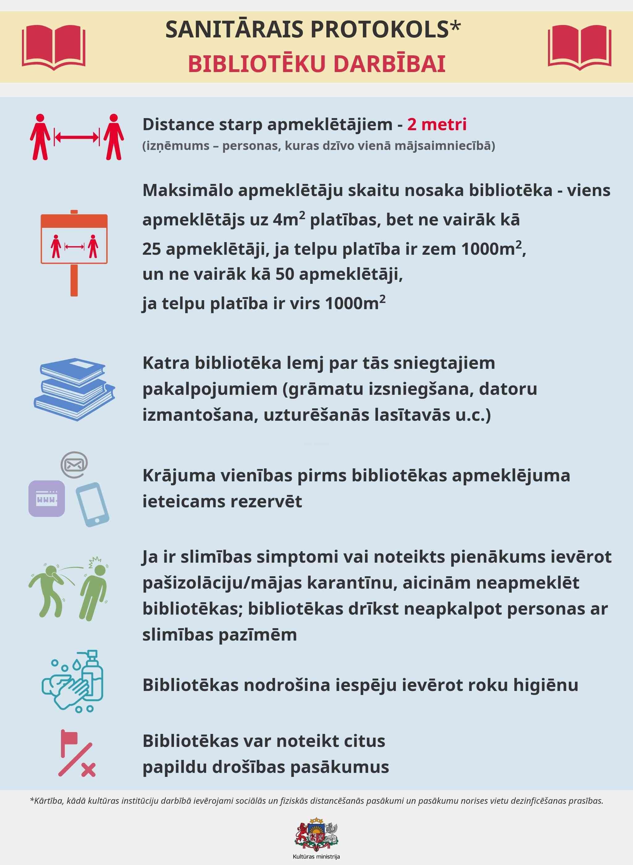 bibliotekas sanitarais protokols