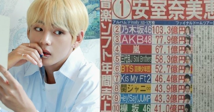Here's How Much K-Pop Idols Made In Japan In 2018 - Koreaboo