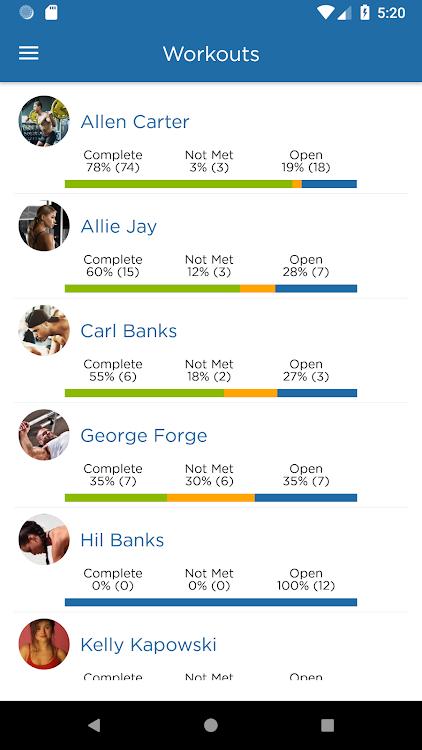 ιστοσελίδες γνωριμιών σε Newmarket καλύτερη τοποθεσία dating app