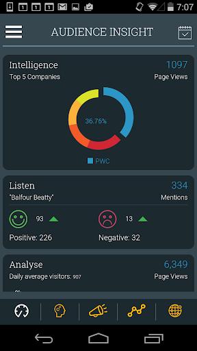 Audience Insight App