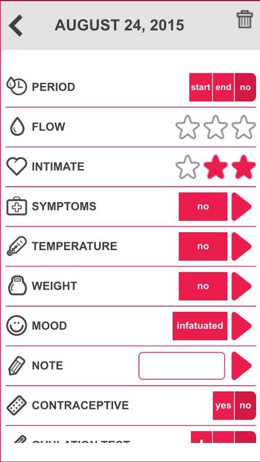 Menstrual Period Tracker- screenshot