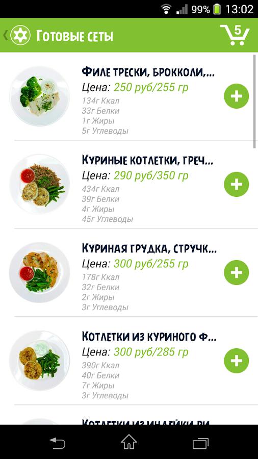 цели правильного питания