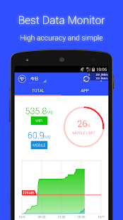 App Data Usage Monitor APK for Windows Phone