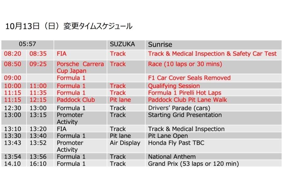 F1日本GPスケジュール変更