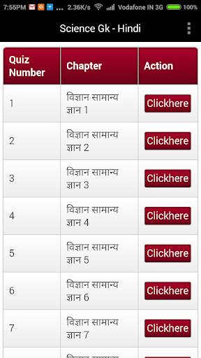 Science GK in Hindi