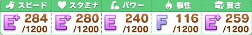 ファン3000人_参考ステータス