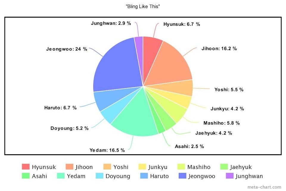 meta-chart - 2021-01-19T230317.290