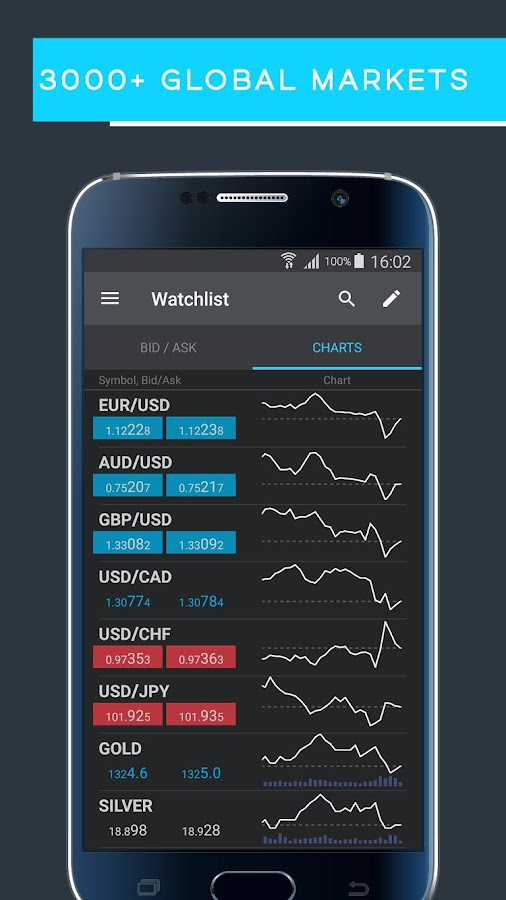 EQL Trader- screenshot