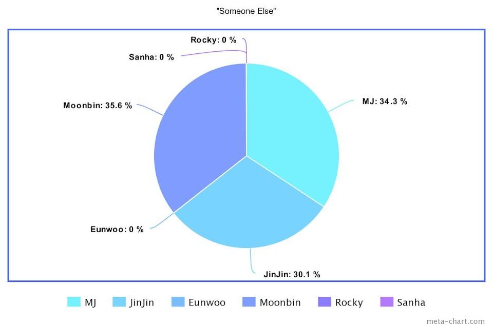 meta-chart - 2021-04-10T110707.623
