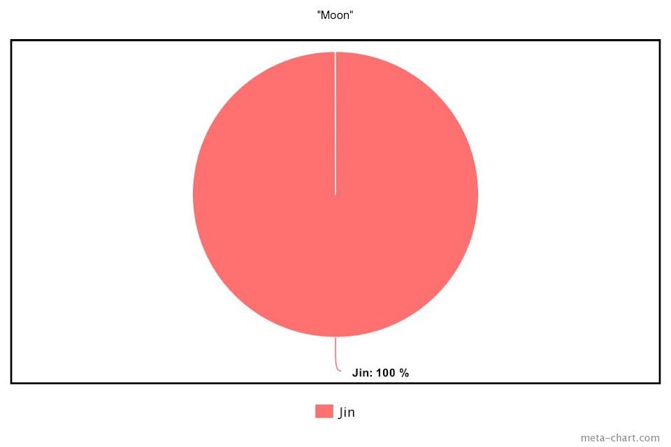 meta-chart - 2020-12-15T140925.612