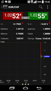 EUR/USD experience- screenshot thumbnail