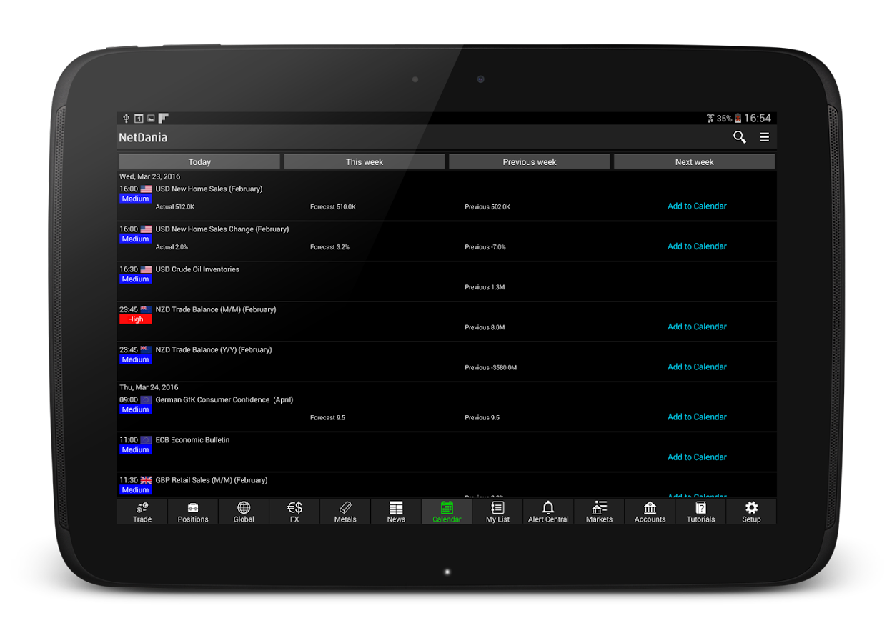 Graphique forex en streaming
