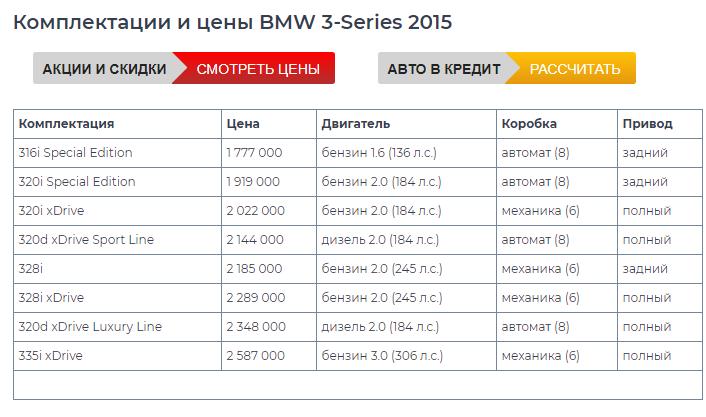 Башкетова подарила сыну BMW за 2 млн рублей и «блатные» номера с серией спецслужб