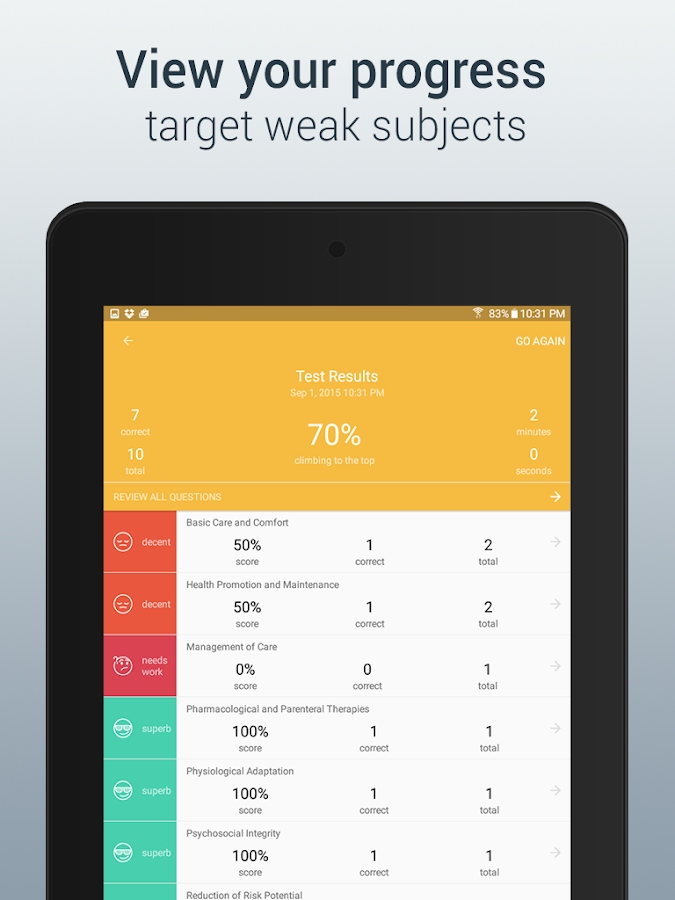 NCLEX� RN Exam Prep 2015 - Android Apps on Google Play