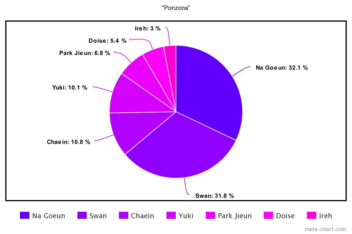 meta-chart - 2021-05-21T101745.737